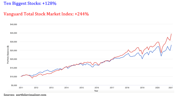 terrific_stock_chart-n3.png